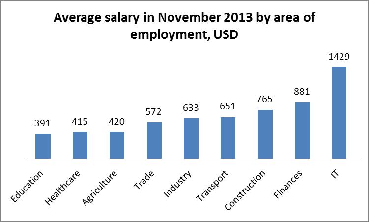 Belarus Ambulance Doctors: Underpaid and Overworked | BelarusDigest