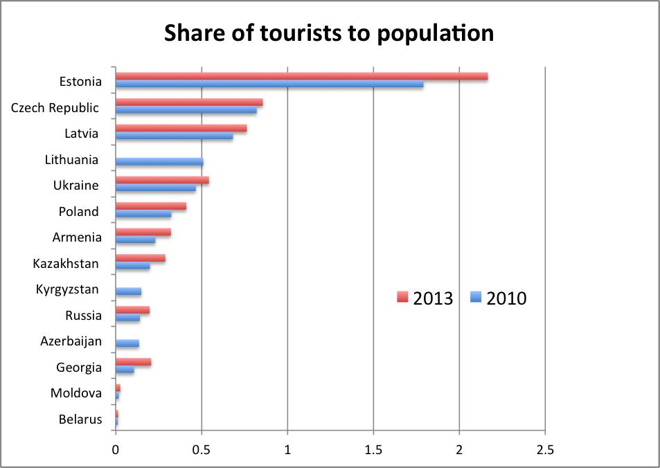 U Splitu otvoren jedini konzulat Bjelorusije u Hrvatskoj - Page 2 Tourists_pop2