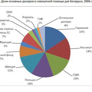 diagram_jahorau.jpg